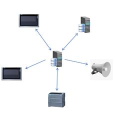 Assembly Line Andon and FactoryTalk Metrics System | DMC, Inc