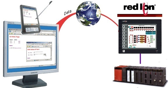 Red Lion HMI Web Server