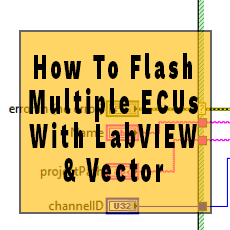 Simultaneously Flash 8 ECUs with LabVIEW and Vector