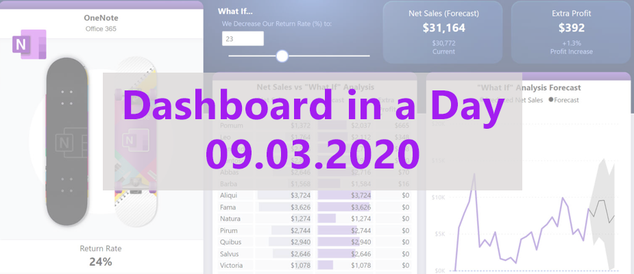 Virtual Dashboard in a Day Hosted by DMC