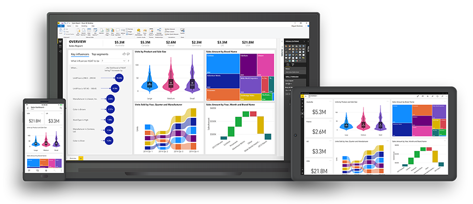 Microsoft Power BI Pricing