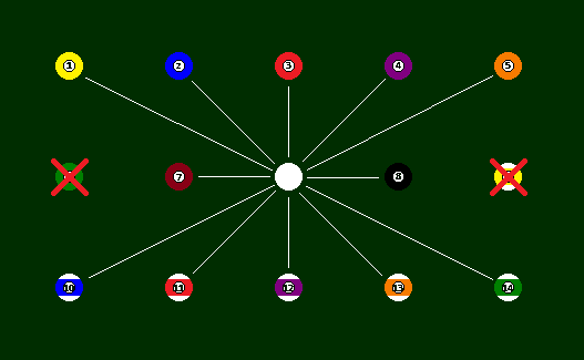 Screenshot of a 3x5 grid of pool balls with the cue ball positioned in the center