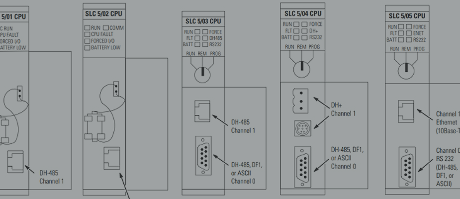 How to Connect to an Allen-dley SLC 500 PLC | DMC, Inc. Usos O Sensor Wiring Diagram To Siemen on