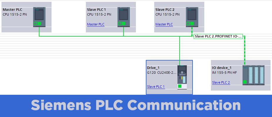 Siemens PLC Communication with I-Device | DMC, Inc