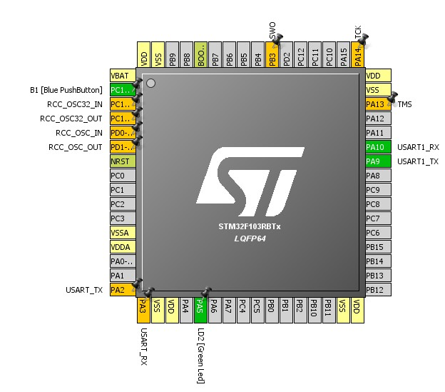 Screenshot of graphic of the chip in the center