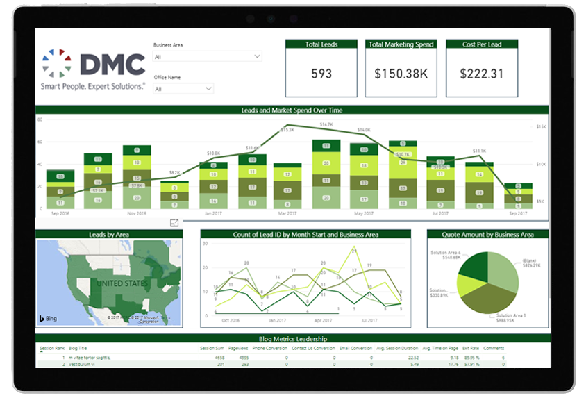 DMC's Marketing Efficiency Suite in Power BI