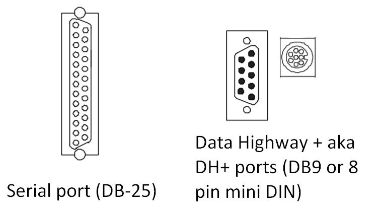 How to Fix a PLC 5 Red Fault Light | DMC, Inc