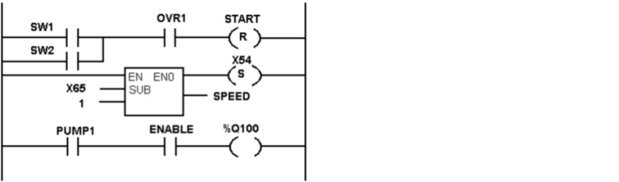 Sequential Function Chart to PLC Ladder Logic Translation ...