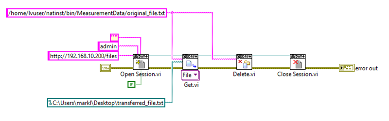 Using WebDAV to Transfer Files from a Linux cRIO | DMC, Inc