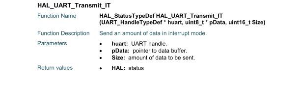 Nucleo UART Tutorial | DMC, Inc