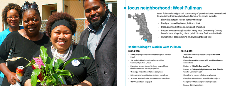 Habitat For Humanity - Why West Pullman?