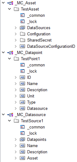 The structure of the internal datapoints created in Para by the MindSphere Configuration tool