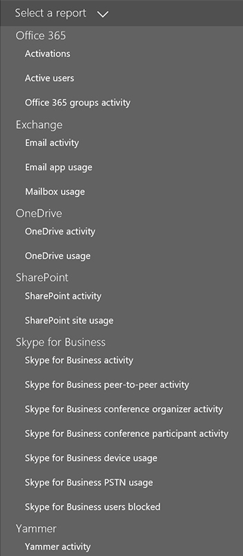 Screenshot of the Office 365 Administrative Interface Reports Menu.