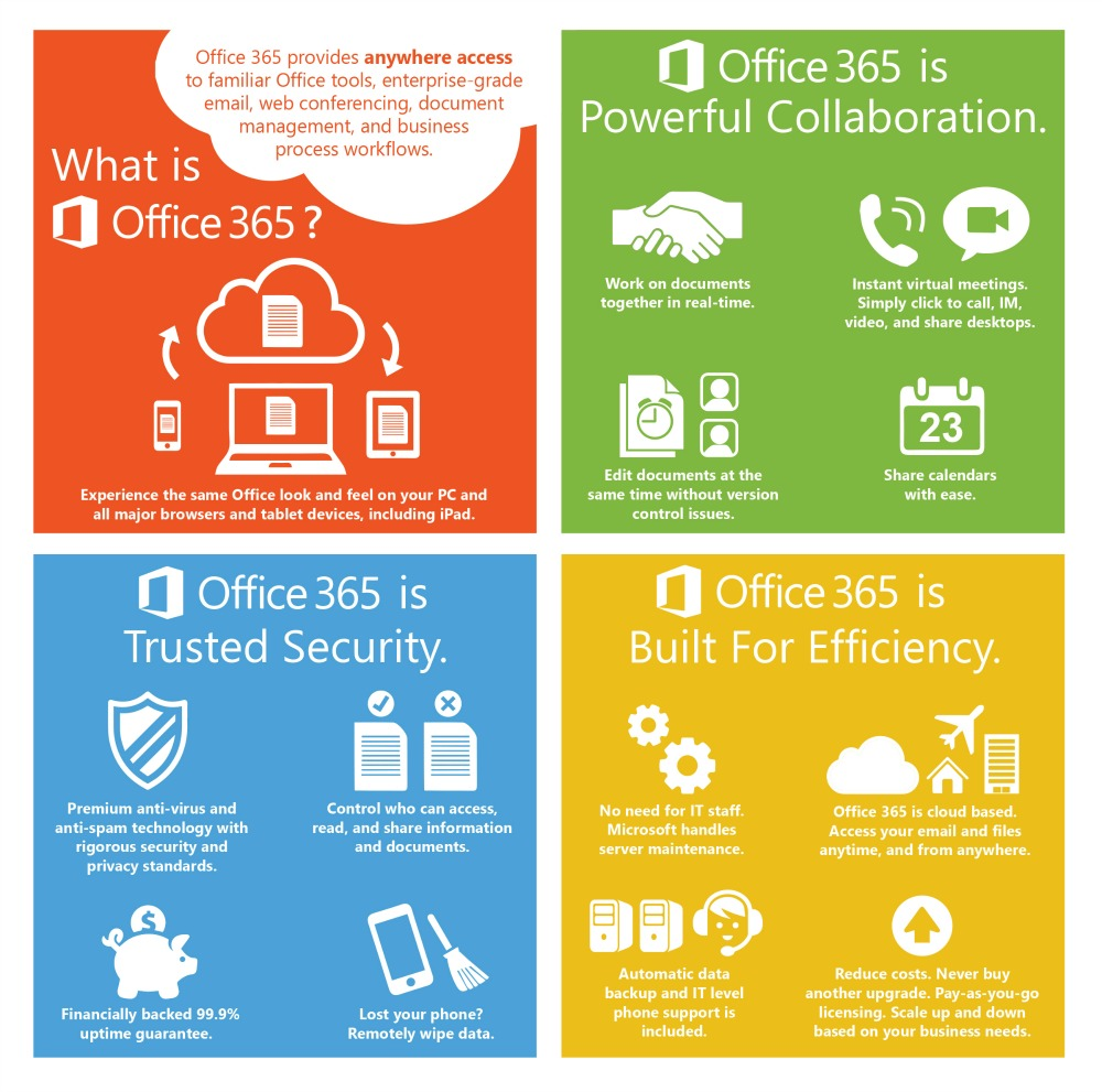 office 365 breakfast briefing  learn how to achieve your