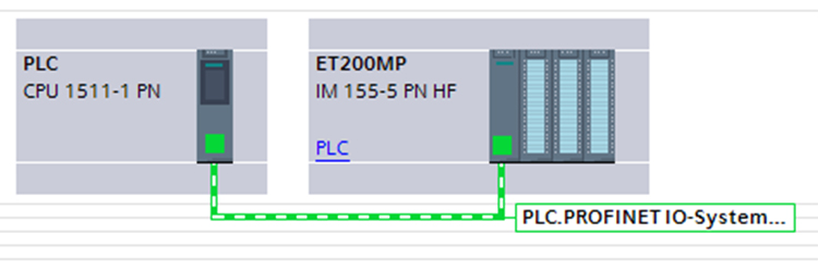 Image showing connection between PLC and ET200MP.