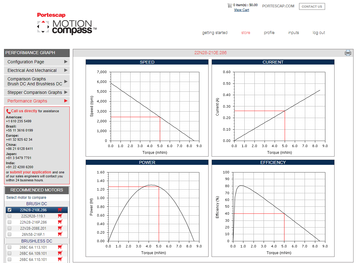 Portescap Motion Compass Web Application with Performance Graphs