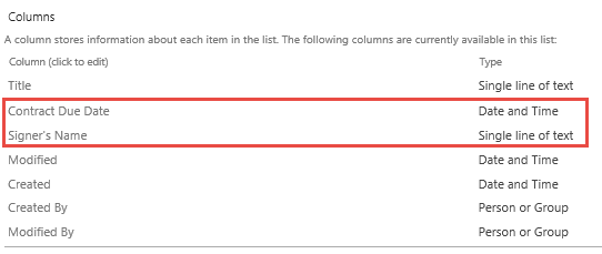 Site Columns Added to list columns