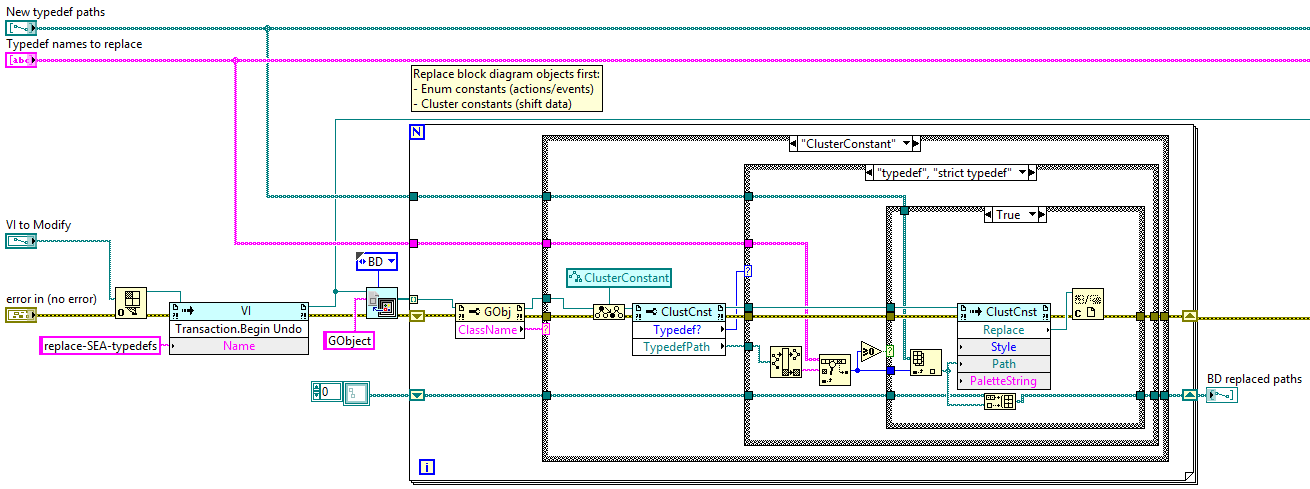 Screenshot of traverse block diagram and replace.