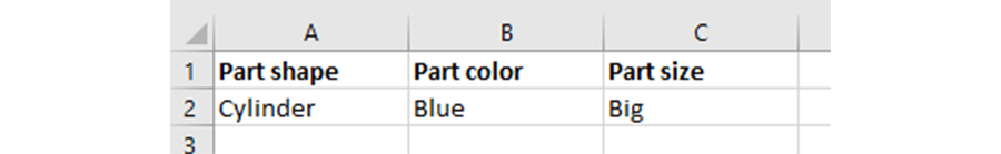configurations in excel