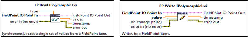 Tips and Tricks for Upgrading your NI Compact Fieldpoint to