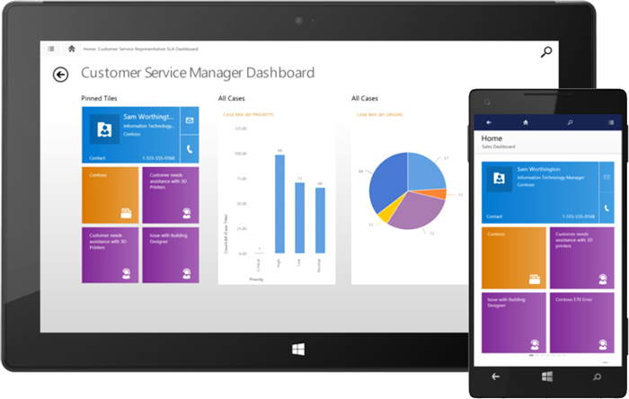 Customer Service Manager Dashboard in Microsoft Dynamics CRM