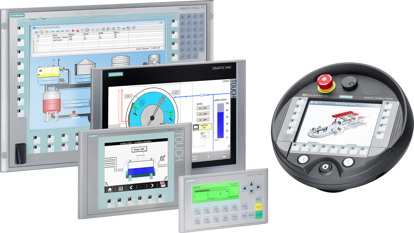 Siemens SIMATIC HMI Panel Family