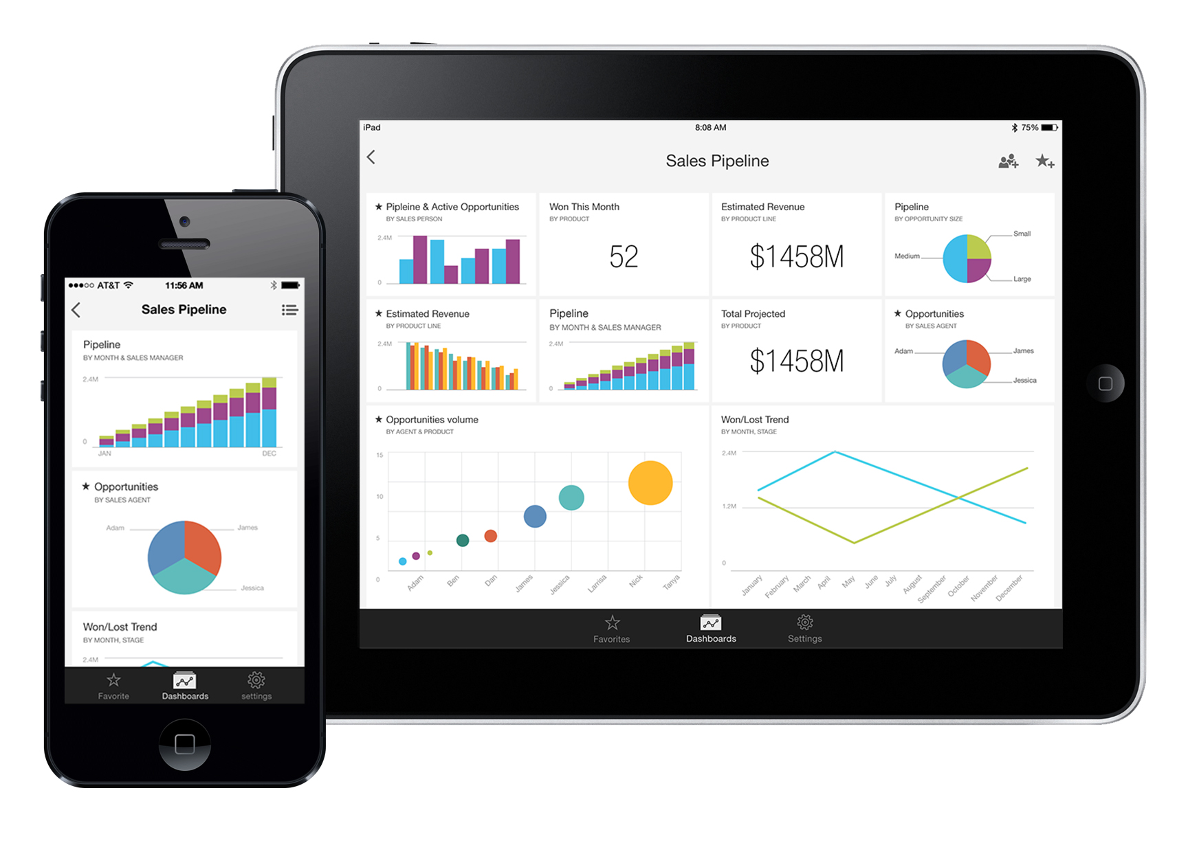Microsoft Power BI Dashboard on Mobile Device and Tablet