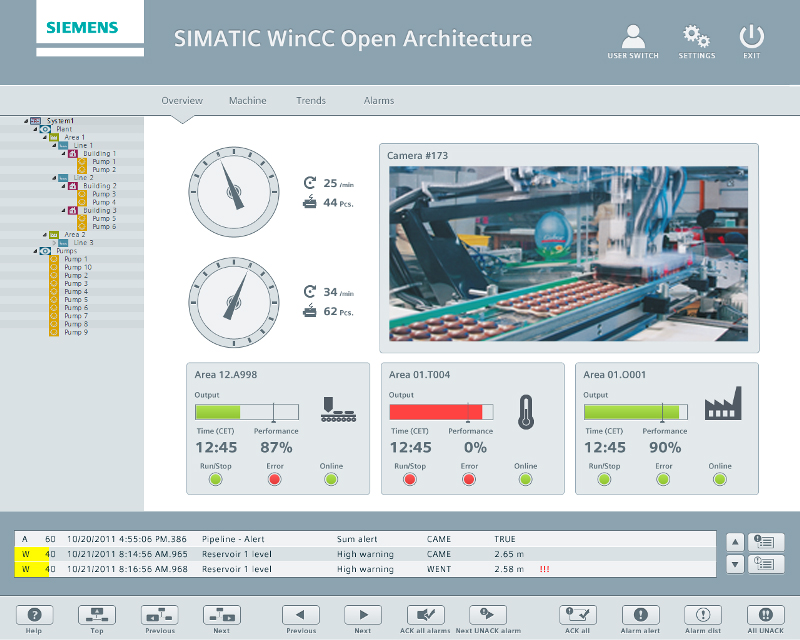 WinCC Open Architecture Development | DMC, Inc